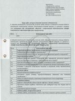 Свидетельство о допуске к работам, стр.2