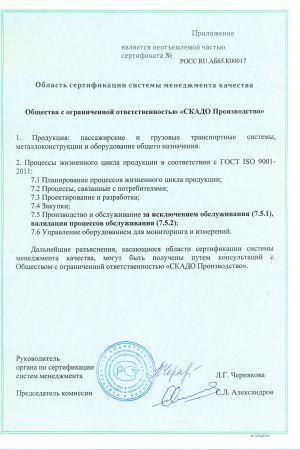 Приложение к сертификату на соответствие требованиям ГОСТ ISO 9001-2011 (ISO 9001_2008)